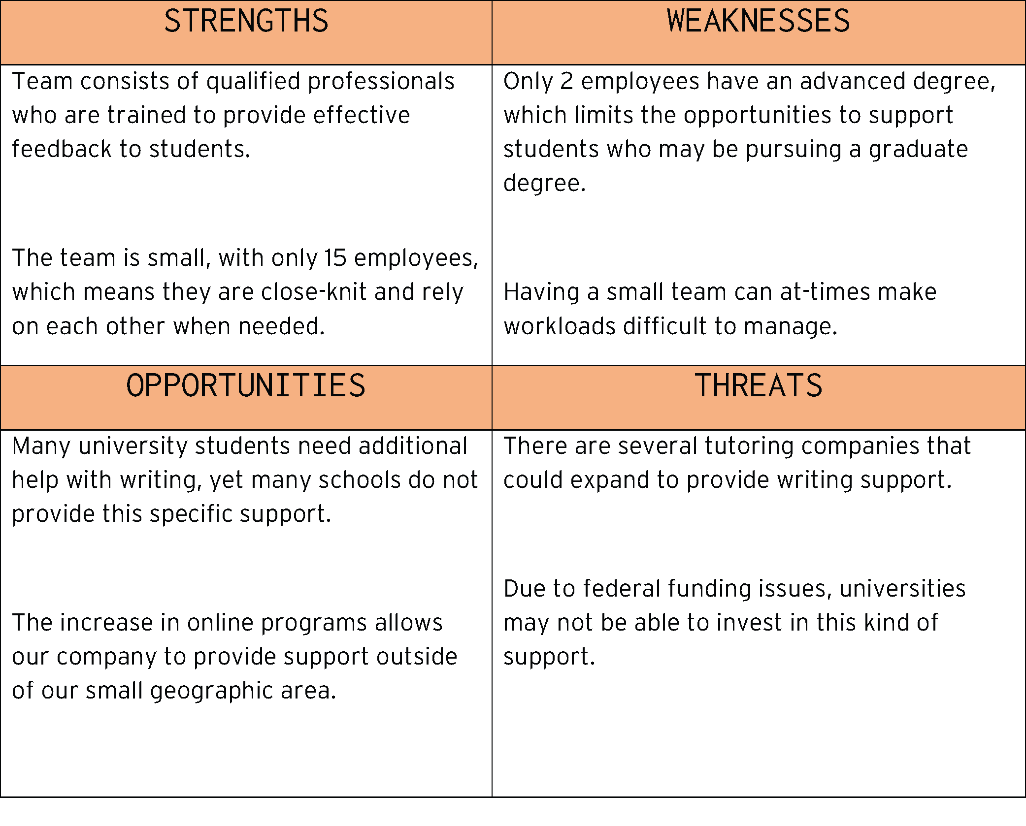 SWOT Table Example