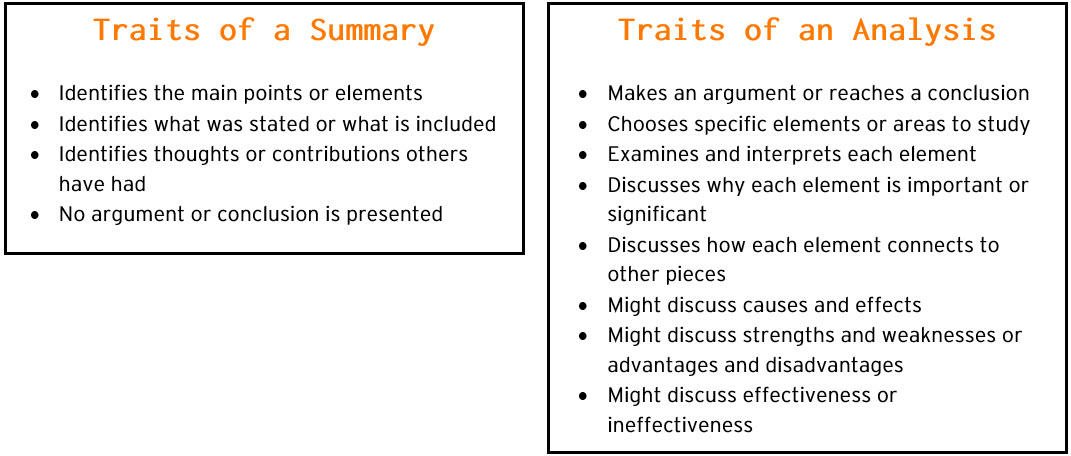 Traits of a Summary vs. Analysis